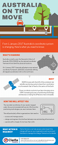 GDA2020 infographic: Australia on the move